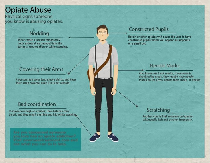 opioid-abuse signs