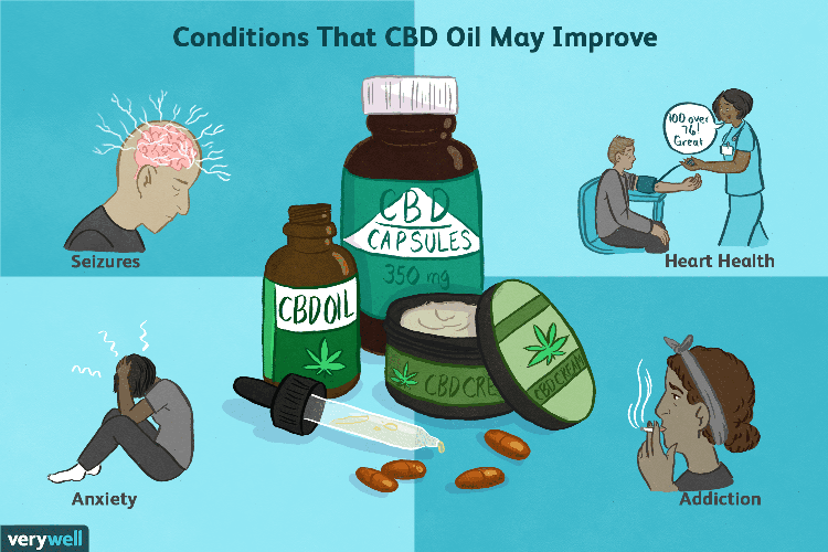 CBD oil benifits, uses and side effects